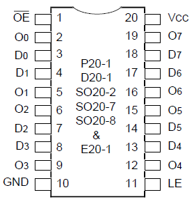 74fct373-pin.png