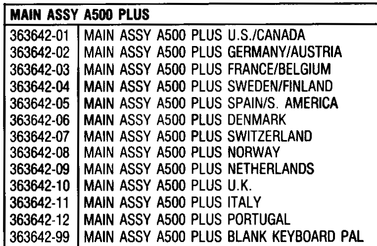 a500plus_main_assy.png